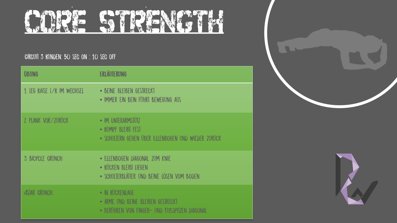 Core Strenght